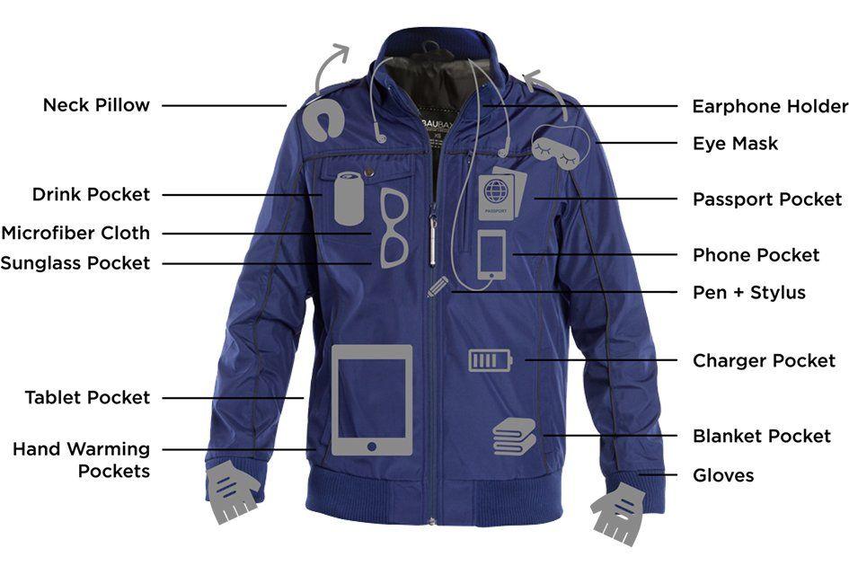Куртка-чемодан